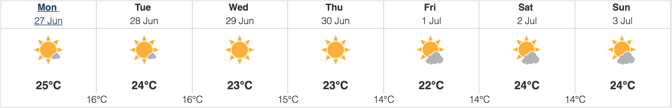 Environment Canada's forecast for Vancouver the week beginning June 27, 2016 (Environment Canada)