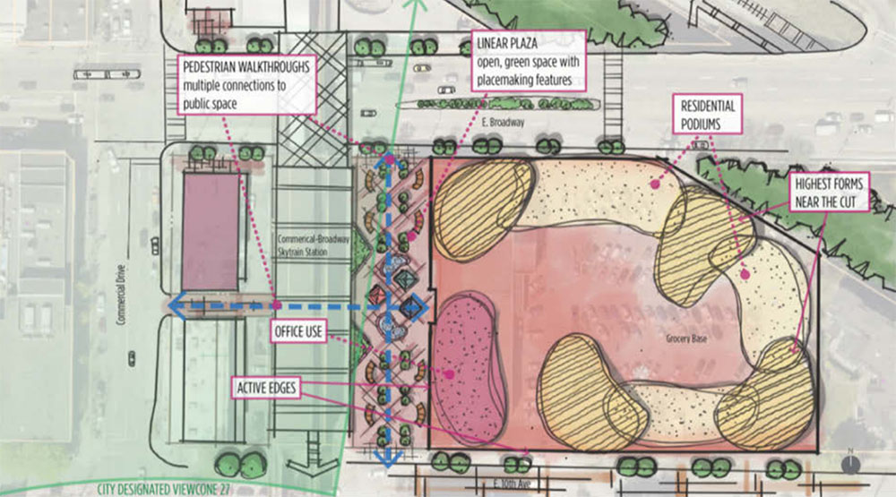 A concept drawing of possible plans for the Safeway site (City of Vancouver)