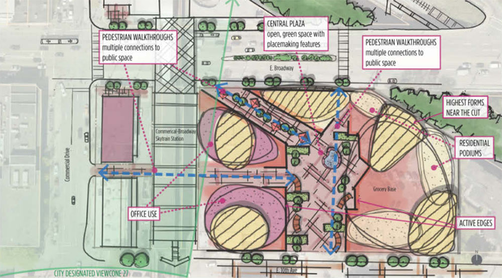 Concept drawing of safeway site