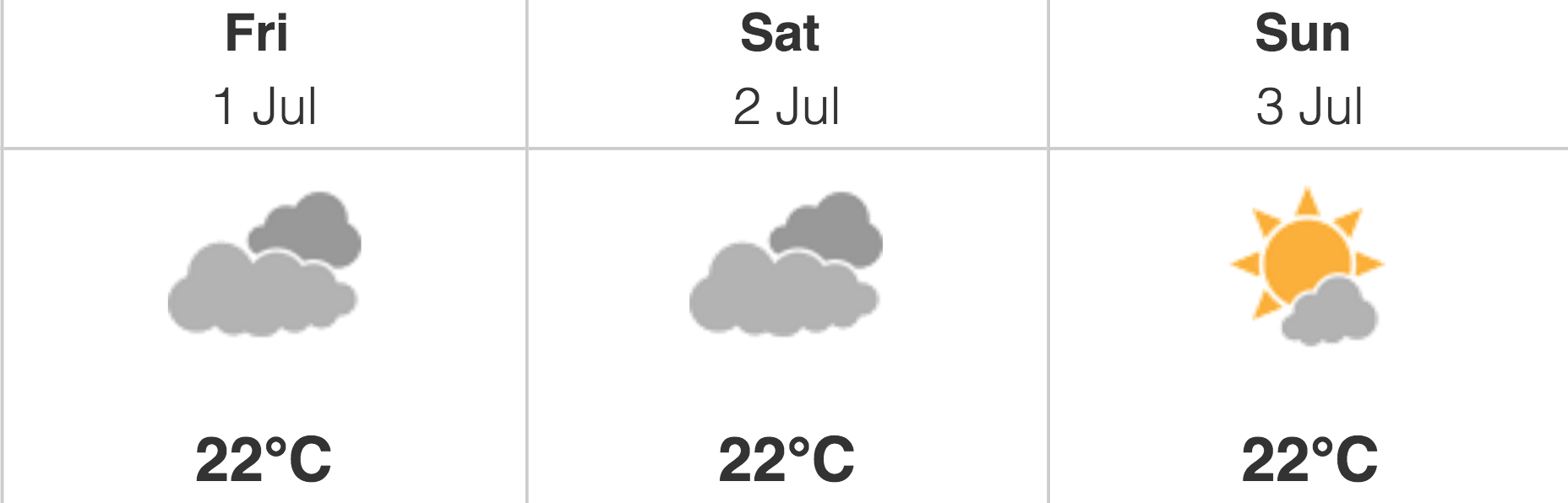 Weather forecast for Vancouver (Environment Canada)