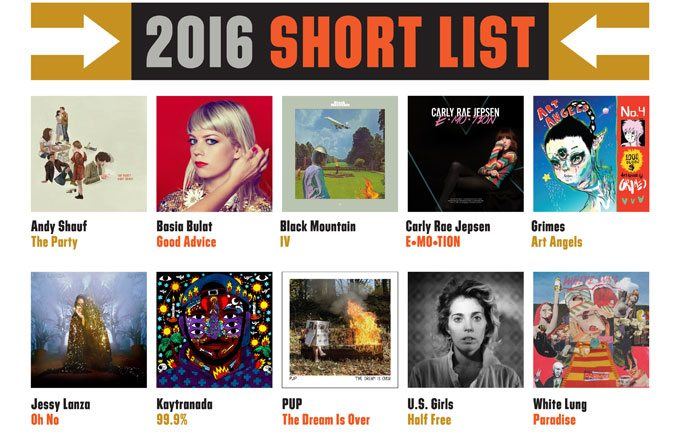Polaris prize short list