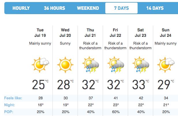 Toronto Weather July