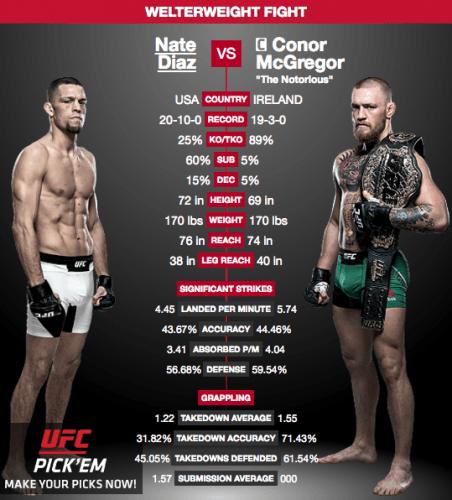 Image: UFC