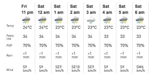 Toronto weather meteor