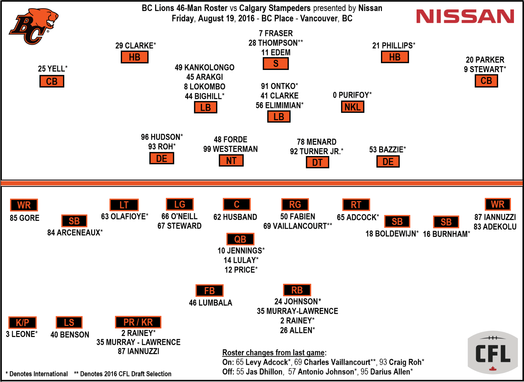 Lions Stamps Week 9 Lineup
