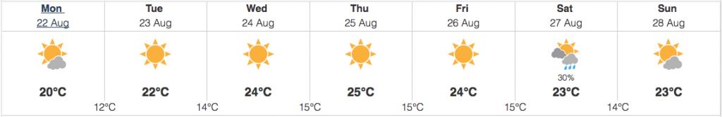 Metro vancouver forecast August 22