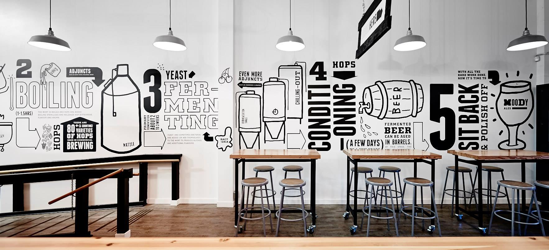 Moody Ales tasting lounge (Moody Ales/Facebook)