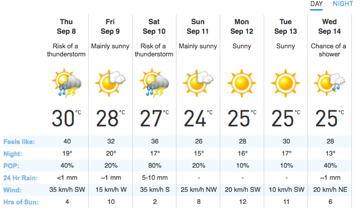 Toronto Weather/The Weather Network