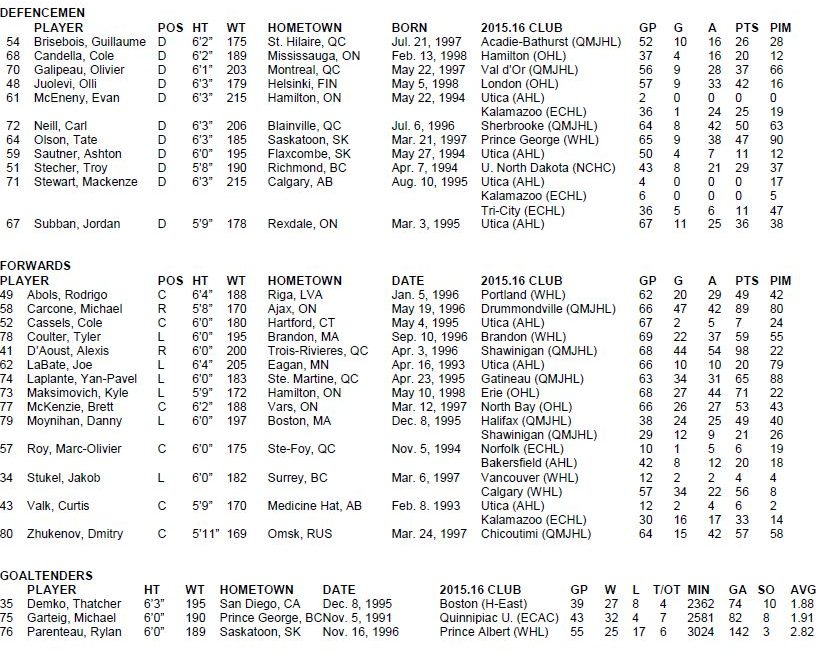 canucks-young-stars-roster