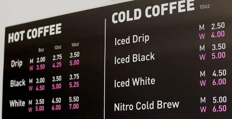 Toronto Coffee Shop Gender