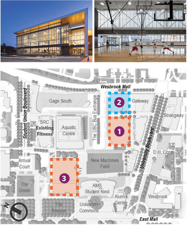 1. Demolition and replacement of the gym with a new multi-level, multi-purpose facility 2. Current non-athletics academic users are relocated to the ground level of the future Gateway North site 3. Fitness space in the Student Union Building basement to be converted to programmable recreation space