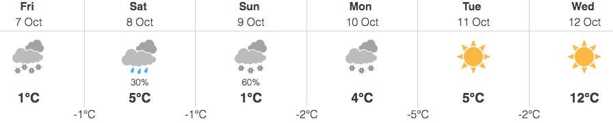 Calgary weather forecast october 6 2016