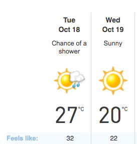 Toronto Weather October