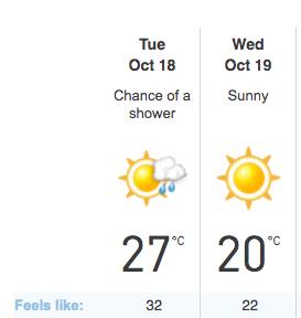 Toronto Weather October