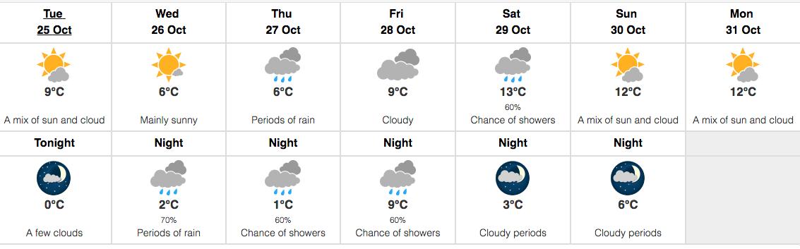 Toronto's Halloween Weather/Environment Canada