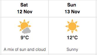 Toronto Weather November