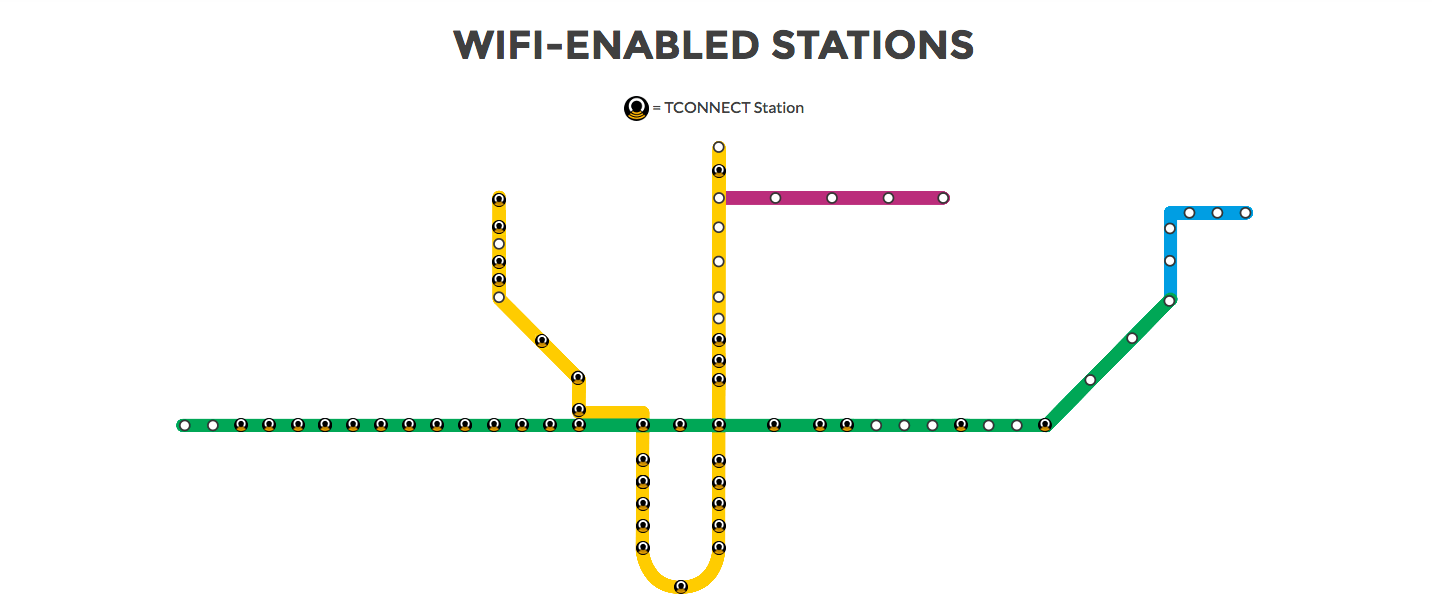 WiFi availability at TTC stations/TCONNECT
