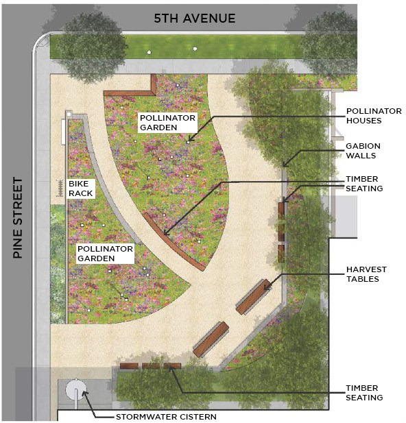 The plan for the future pop-up park at Fifth and Pine (City of Vancouver)