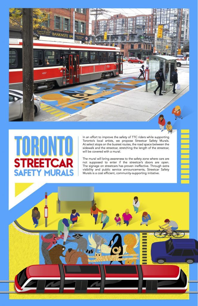 Toronto streetcar safety murals