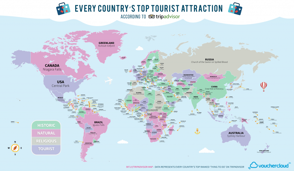 #1 thing to do countries in the world