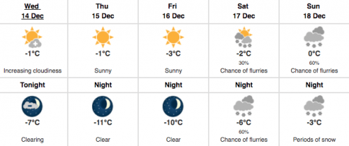Vancouver forecast/ Environment Canada