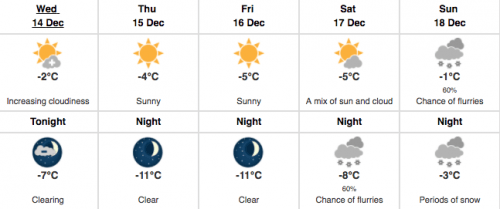 Abbotsford forecast/ Environment Canada
