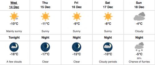 Whistler forecast/ Environment Canada
