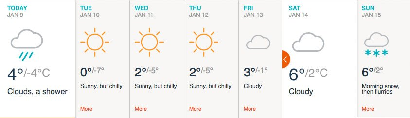 Vancouver weather forecast (Accuweather)