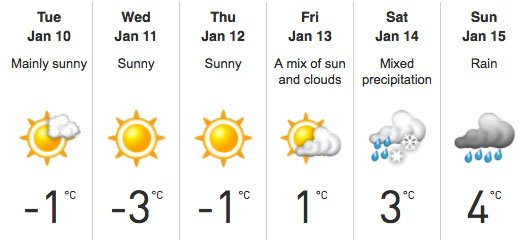 Vancouver weather forecast (The Weather Network)