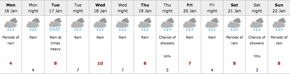 Vancouver weather forecast this week (Environment Canada)