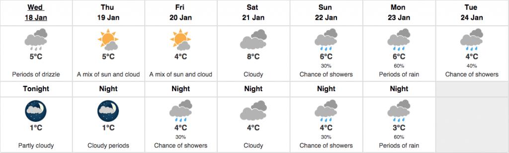 jan 18 weather
