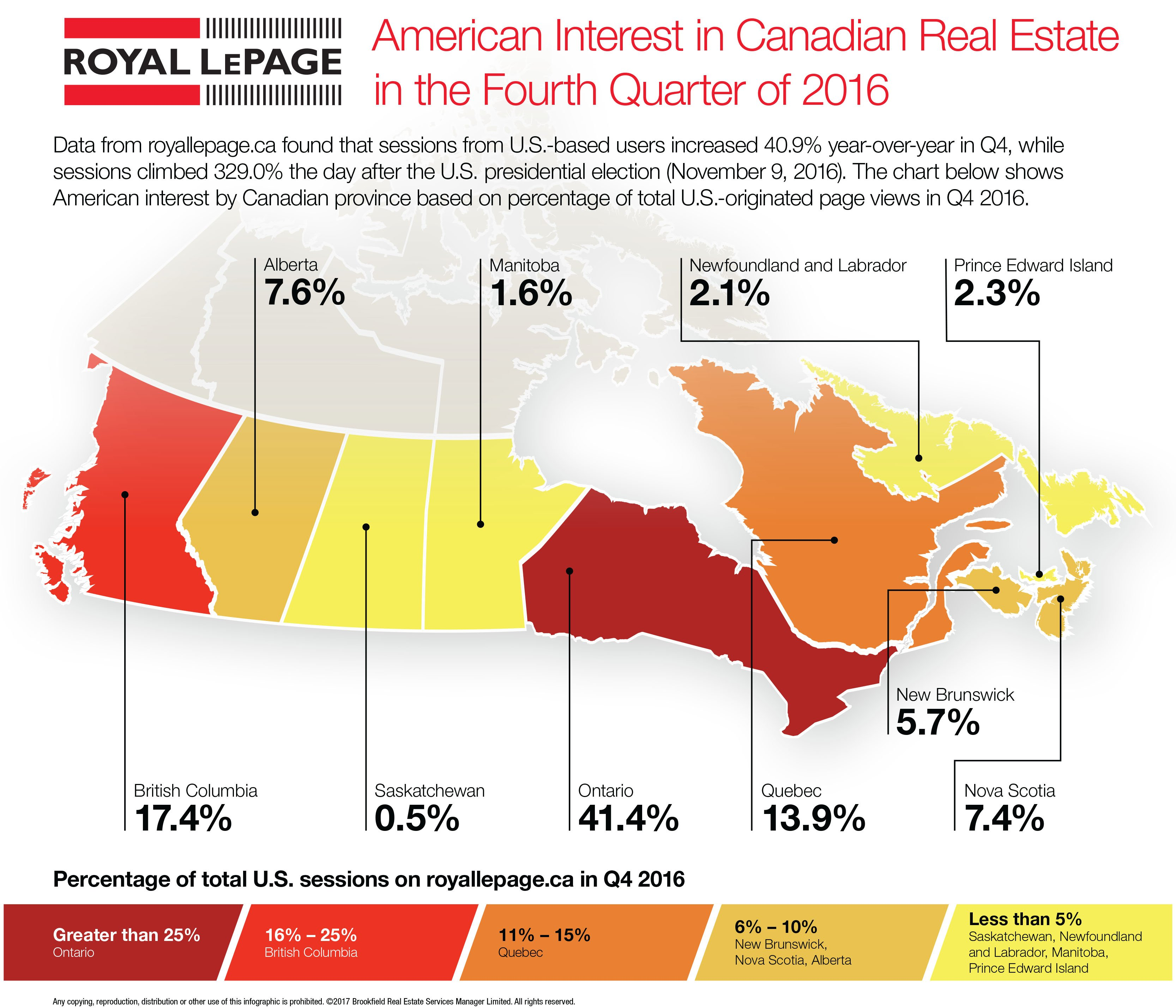 American Interest in Canadian Real Estate in the Fourth Quarter of 2016 (Royal LePage)