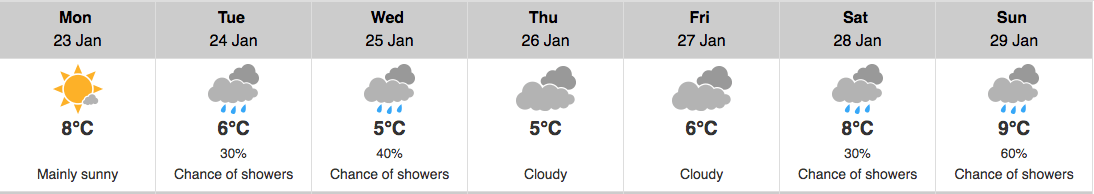Vancouver weather forecast (Environment Canada)