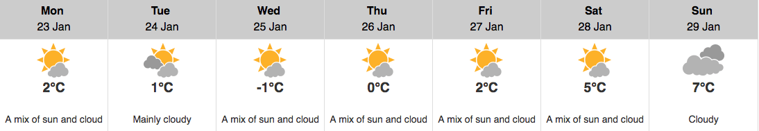 Whistler weather forecast (Environment Canada)