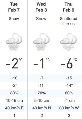 Toronto winter forecast