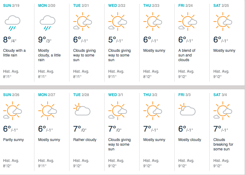 Accuweather forecast for Vancouver later in February (Accuweather)