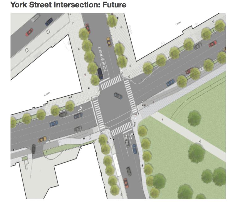 York street future
