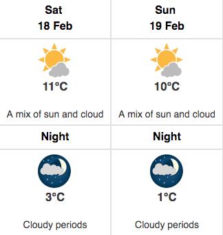 Environment Canada Toronto Temperatures