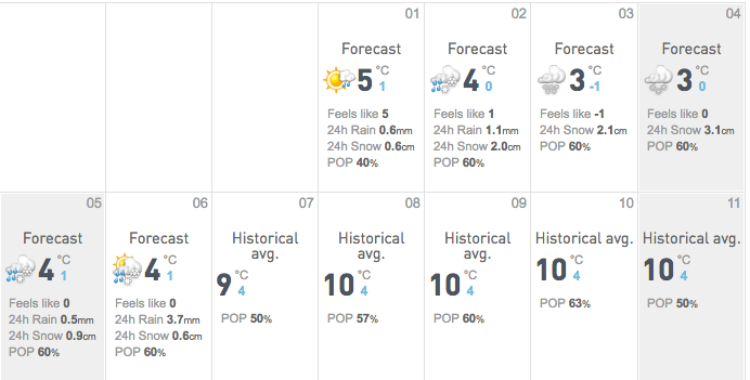 Vancouver weather forecast for snow in March (The Weather Network)