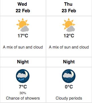 Toronto weather record temperatures