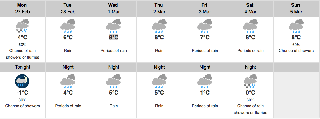 Vancouver Weather Forecast for week beginning February 27 (Environment Canada)