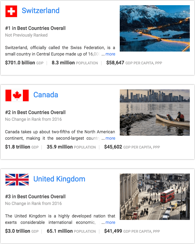 Canada second best country