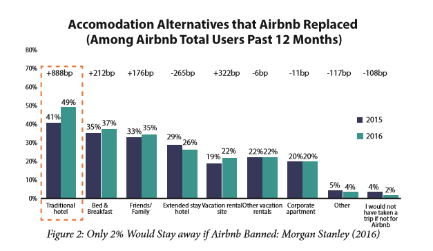 Squeezed Out: Airbnb's Commercialization of Home-Sharing in Toronto report