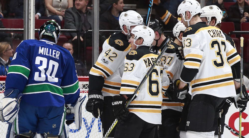 SixPack: Marchand punches Canucks in the face, again