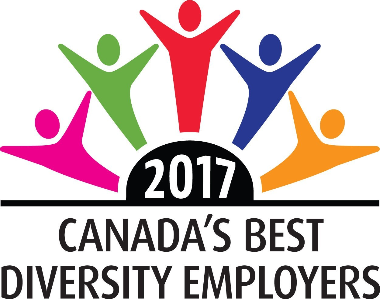 The Best Workplaces in Canada