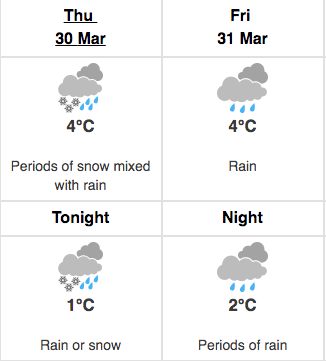 Toronto Weather March 30