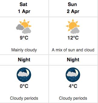 Toronto Spring Weather