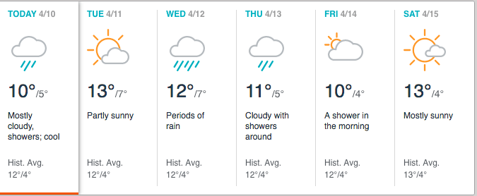 Vancouver weather forecast brings plenty of rain with a ...