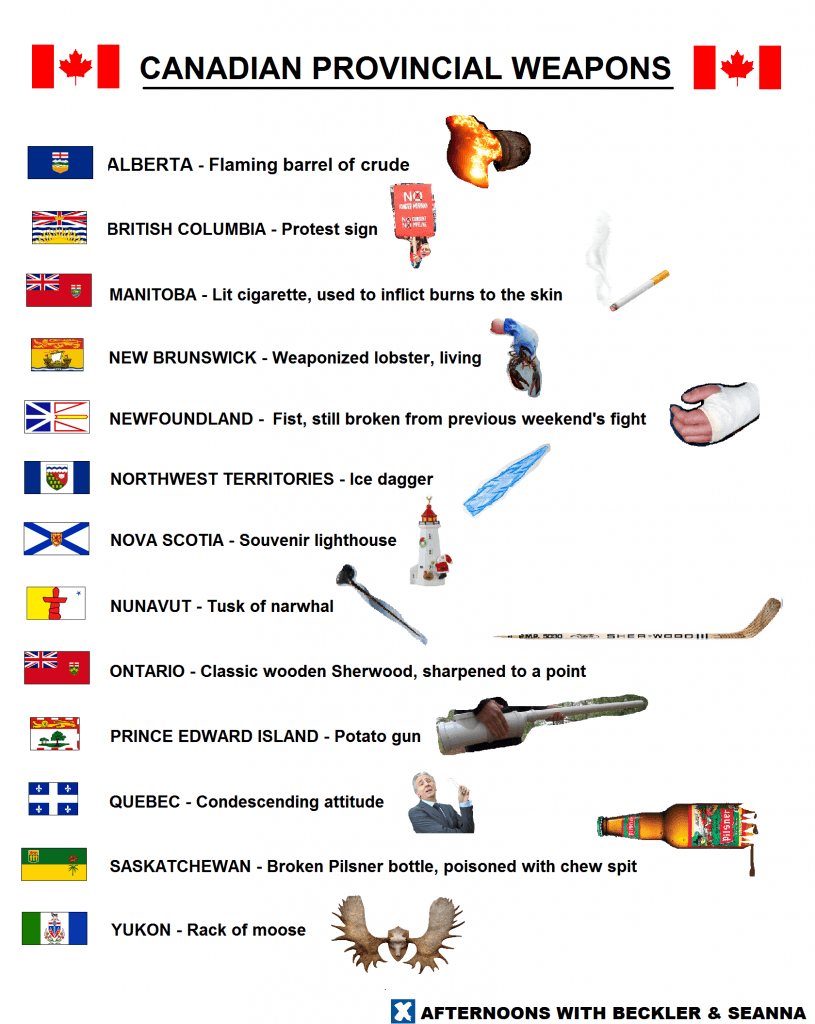 Canadian-provincial-weapons