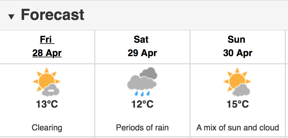 The forecast for the weekend from Environment Canada. It's all about the mix of rain and shine. (Environment Canada)